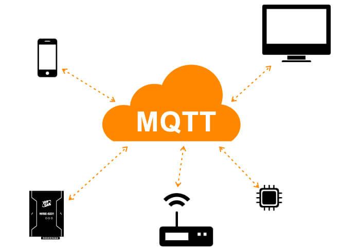 Протокол MQTT